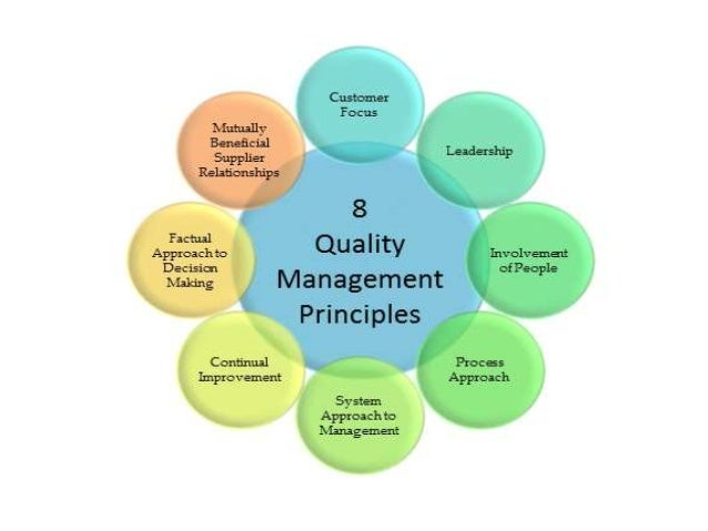 [Quality Management System]