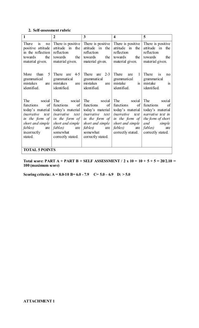 lesson plan procedure text Learn the different parts of a lesson plan's procedures and how you can increase  your students' understanding of your lesson.