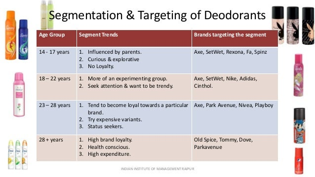 consumers' acceptance towards rexona deodorant Allergy to men's underarm deodorants  and writing health and wellness articles turned towards organic sustainable gardening and food education  deodorant is .