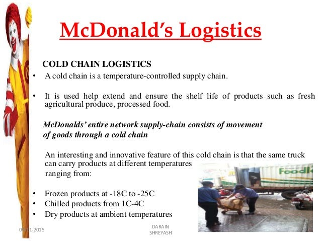 mcdonald s secondary research Learn about our staff and manager positions to see the opportunities you'll have when you join a mcdonald's restaurant crew.