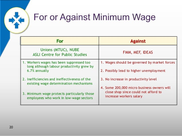 pros and cons of minimum wage increase essay