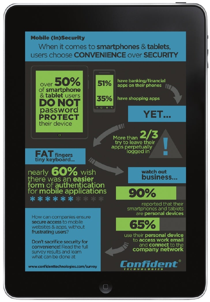 Mobile (In)Security Infographic