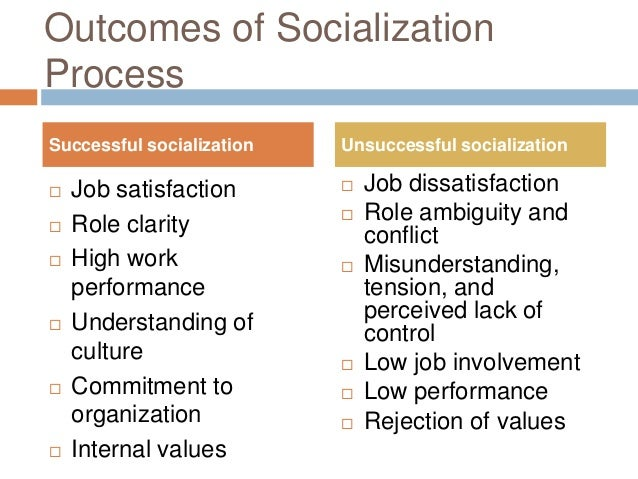 essay on socialisation Socialization refers to the ways in which people learn to conform to their societys norms, values, and roles primary socialization consists of the ways in.