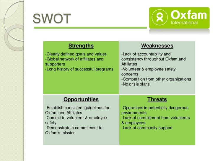 swot charity Working with nonprofit organizations in community settings: the strategic plan 1 this overall process is often referred to as a swot analysis swot analysis.