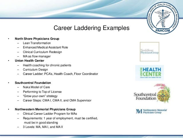 nursing clinical ladder projects Understanding the factors that influence clinical ladder programs and their barriers and facilitators to the overall objective of this project was to gain a perceive as the components of a successful clinical nursing ladder this researcher believes that has been accomplished.