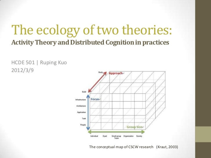 The ecology of two theories: activity theory and distributed cognition in practices