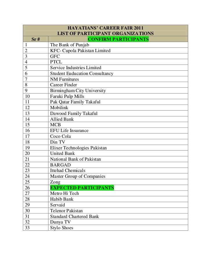 HAYATIANS' CAREER FAIR 2011                LIST OF PARTICIPANT ORGANIZATIONS     Sr #                       CONFIRM PARTIC...