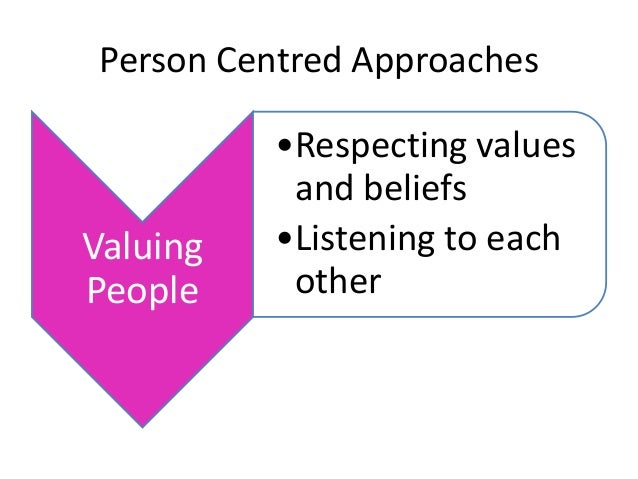 living with person centred values will Living well values-based recruitment  person-centred thinking tools help people to think and plan for their life what are person-centred thinking tools.