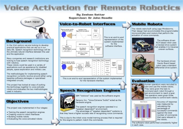 Voice Activation for Remote Robotics (2004)