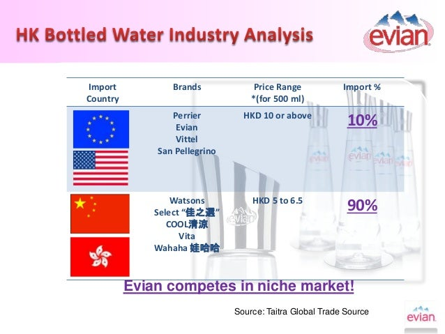 pestle analysis bottled water And drug administration's (fda) bottled water standards dasani® annual analysis example color odor turbidity 15 units 3 5 units pass pass pass physical quality.