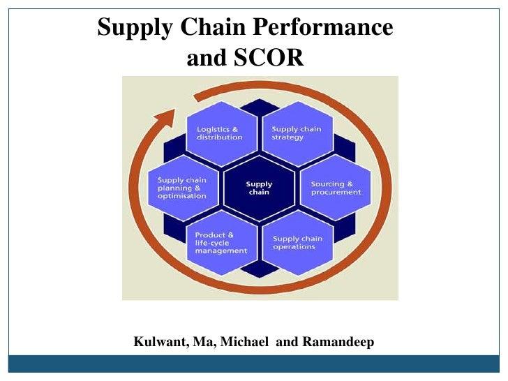 Supply Chain Performance and SCOR<br />Kulwant, Ma, Michael  and Ramandeep<br />