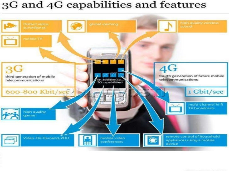 3g analysis Hood analysis in 2g and 3g networks advanced, complex 3rd genera- tion  mobile radio networks require measurement methods that easily and  conveniently.