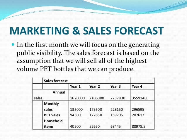 Business plan template for sales