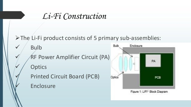 Lifi Technology Presentation furthermore Stock Photo Microprocessor Image5251060 together with Circuitos De Audio further puter Parts Olivier Le Queinec besides Pro odu 230S. on digital radio circuit