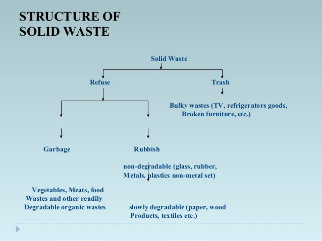 thesis paper on wastewater treatment