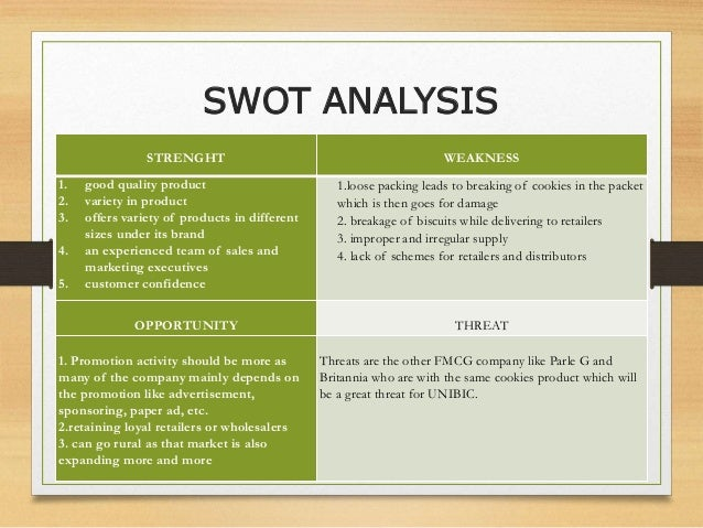 Sunfeast Milky Magic SWOT Analysis, Competitors & USP