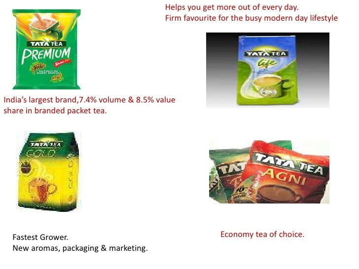 tata tea case study on Case study - tata nanodocx home documents case study - tata nanodocx please download to view.