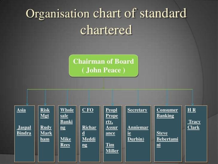 Standardchartered financial history magazine pdf