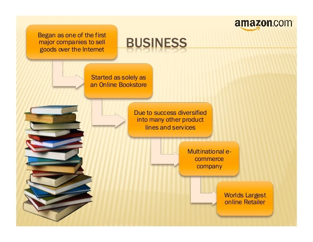 the information systems of amazon inc essay Following is a look at amazon¡¦s online retail process and how information systems played a role in the overall process the main difference between traditional booksellers and online booksellers is that the online retailer does not have a physical presence.