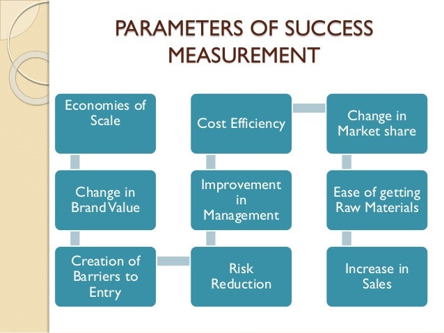reasons for choosing the topic financial analysis Financial analysis is defined as being the process of identifying financial strength and weakness of a business by establishing relationship between the elements of balance sheet and income .