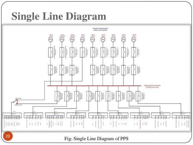 distribution panel single line diagram  distribution  free