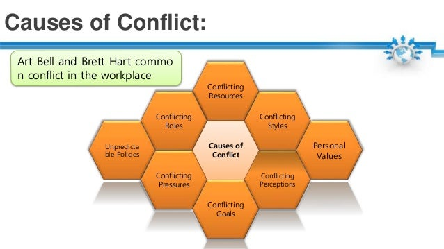 organizational behavior managing conflict within workplace People don't stop being people at work conflict unfortunately is inevitable but organizational conflict theory says there are several varieties of conflicts within an organization--inter.