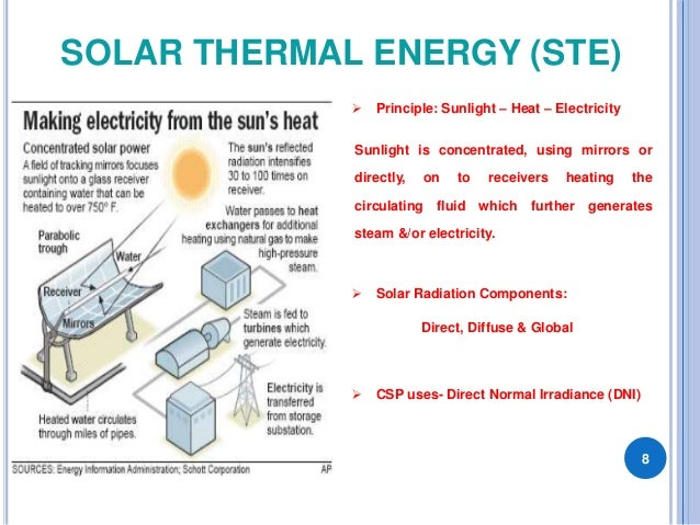 solar energy scope and limitation Without limitation,  5 energy yield prediction  iv a guide to utility-scale solar photovoltaic.