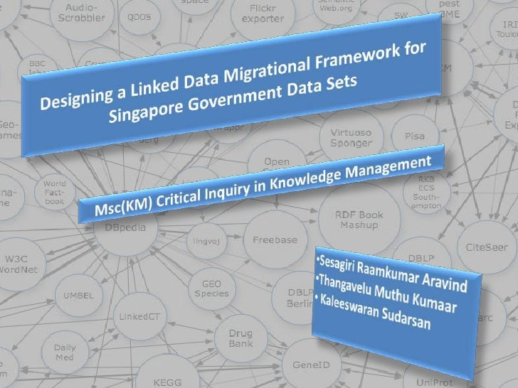 • Basics of Linked Data• data.gov.sg• Purpose of this project• Migrational Framework   • Eight Steps• Use Cases• Conclusion