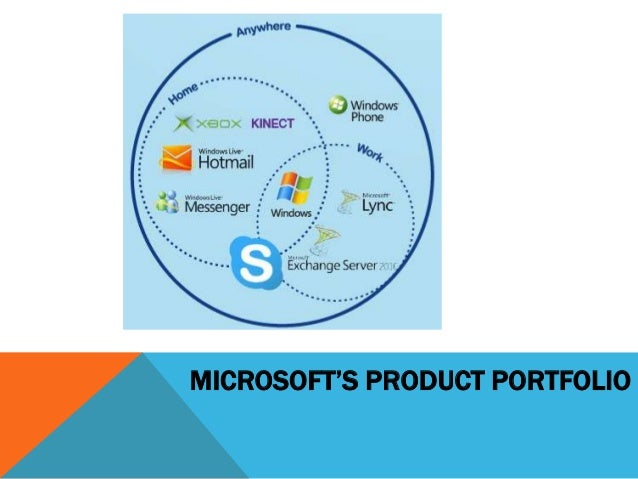microsoft skype strategy 1 executive summary microsoft is a computer business company it is famous for software products are the microsoft windows line of operating systems, microsoft.