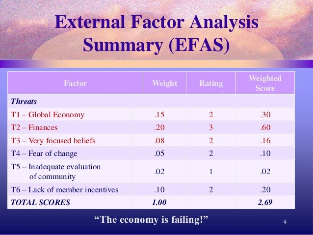 external factor analysis summary efas for What does efas stand for definition of efas in the abbreviationscom acronyms and abbreviations directory.