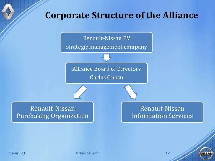 case 30 the global leadership of carlos ghosn at nissan