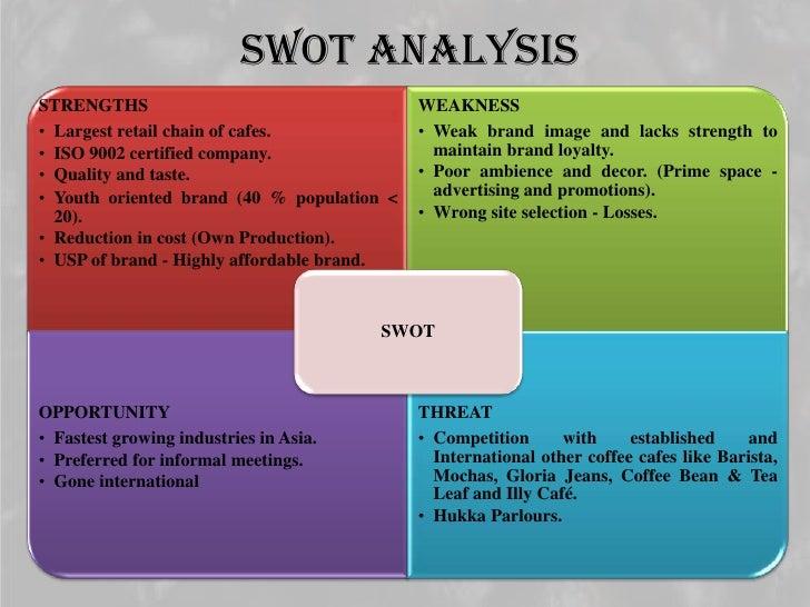The coffee bean tea leaf SWOT Analysis