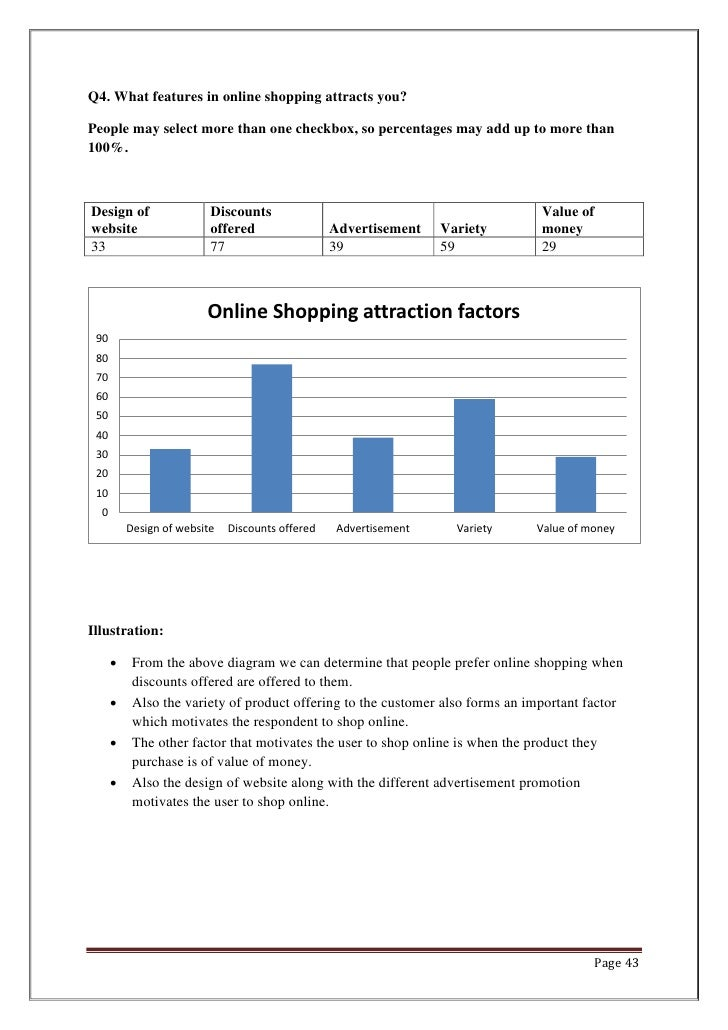 marketing research papers consumer behaviour