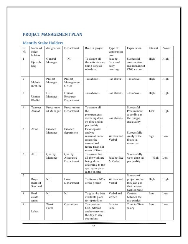 Construction of CNG station project final report       PROJECT MANAGEMENT PLAN