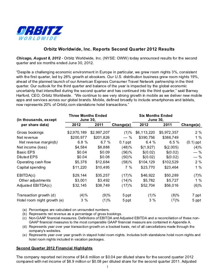 Final q2 2012 earnings press release