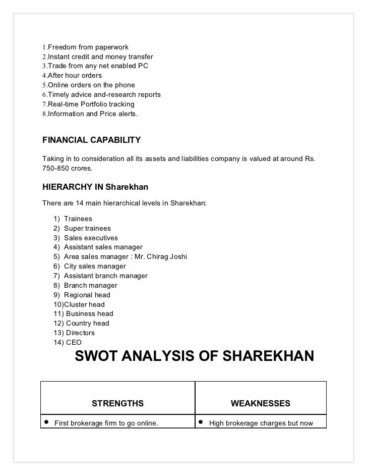 Sharekhan options trading