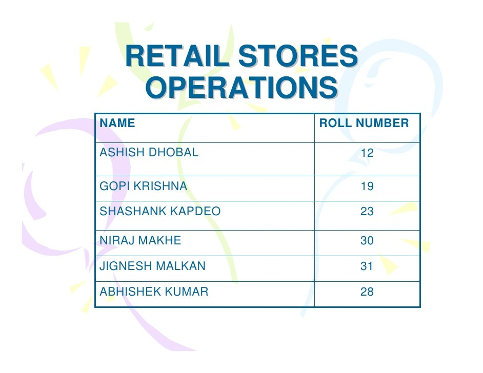 RETAIL STORES    OPERATIONSNAME              ROLL NUMBERASHISH DHOBAL          12GOPI KRISHNA           19SHASHANK KAPDEO ...