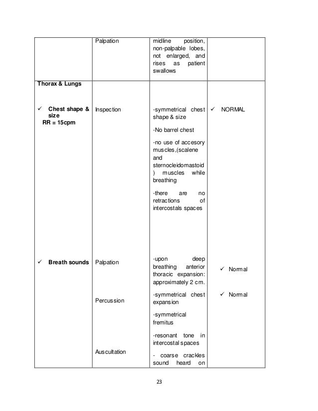 coumadin and benadryl
