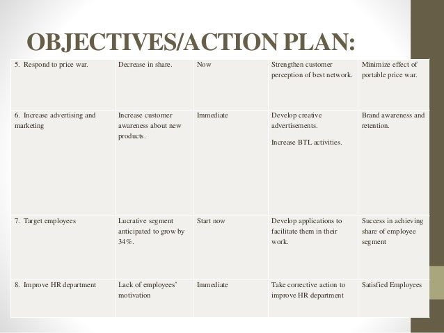 objectives of mobilink E-recruitment as a strategy for informal networking: a case  study of mobilink  particular activities carried out by organization with the main objective of.