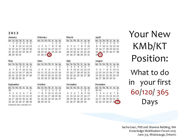 Your NewKMb/KTPosition:What to doin your first60/120/ 365DaysSacha Geer, PhD and Shawna Reibling, MAKnowledge Mobilization...