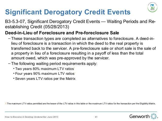 Letter of explanation for derogatory credit for mortgage 28 letter of explanation for derogatory credit for mortgage desktop underwriter 174 webinar slides spiritdancerdesigns Image collections