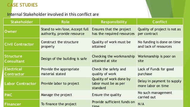 Risk management in road construction case study