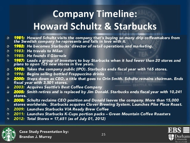 howard schultz leadership style essay Possessing the charismatic leadership style, ceo howard schultz has enabled starbucks to be one of the  just send your request for getting no plagiarism essay.