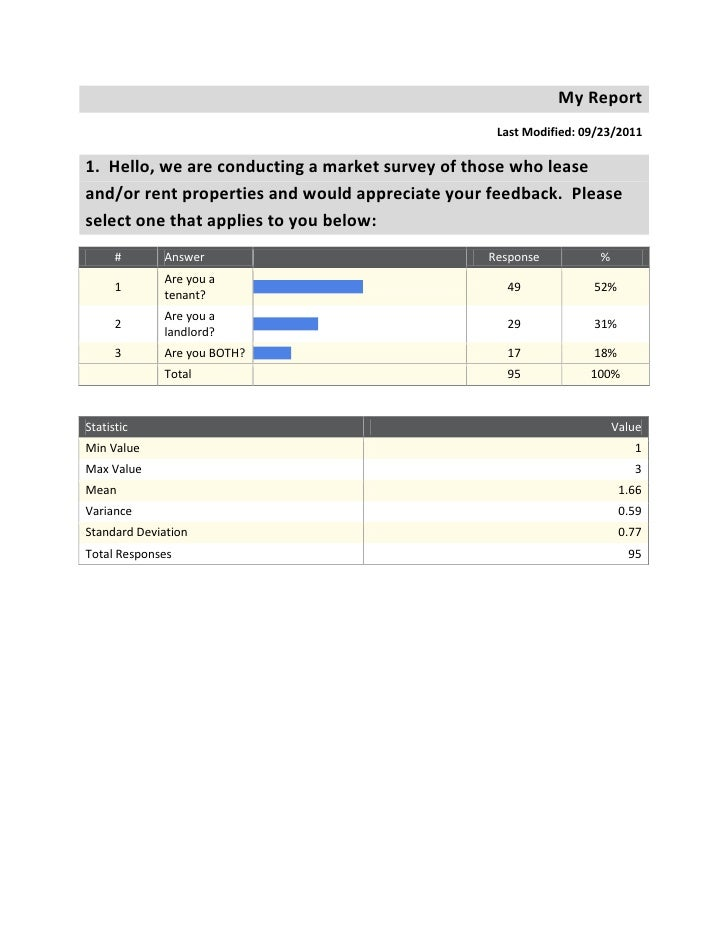 My Report<br />Last Modified: 09/23/2011<br />1.  Hello, we are conducting a market survey of those who lease and/or rent ...