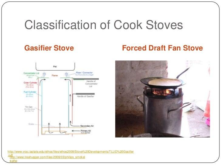 Updraft Gasifier Stove Cook Stovesgasifier