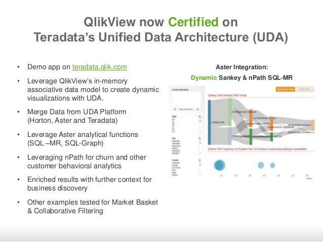 Qonnections2015 data science with qlik for Architecture qlikview