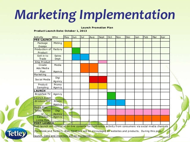 Cost U Less >> Tetley Masala Premium Marketing Plan