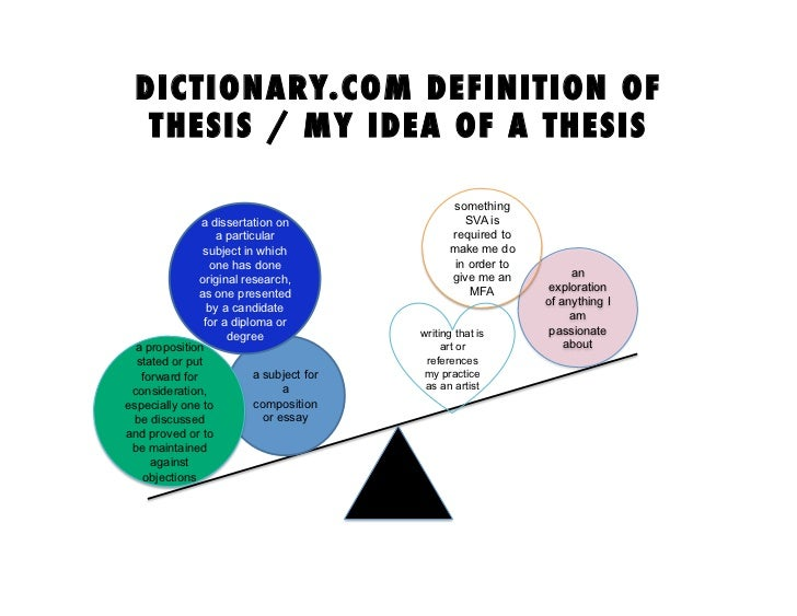 Define thesis in writing
