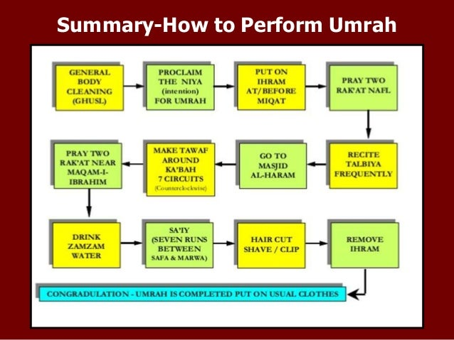 step by step umrah guide in english