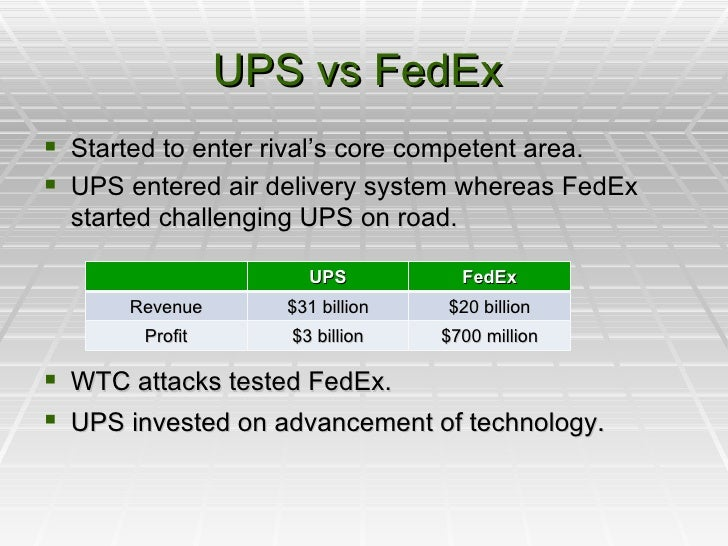 fedex and ups essay In my opinion the most interesting thing about this case is how the company fedex was born from a disadvantages of fedex and ups this essay critically.